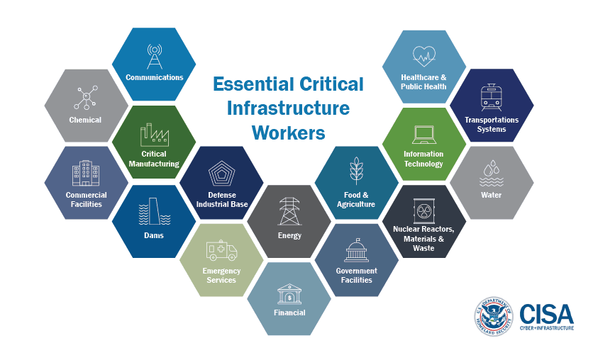 CISA Guidance on Critical Essential Infrastructure Workers includes Transportation and Logistics