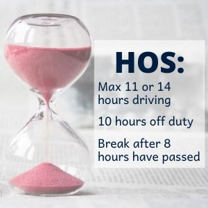 Driver Hours of Service