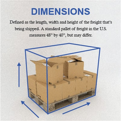 Freight Dimensions for Pallets